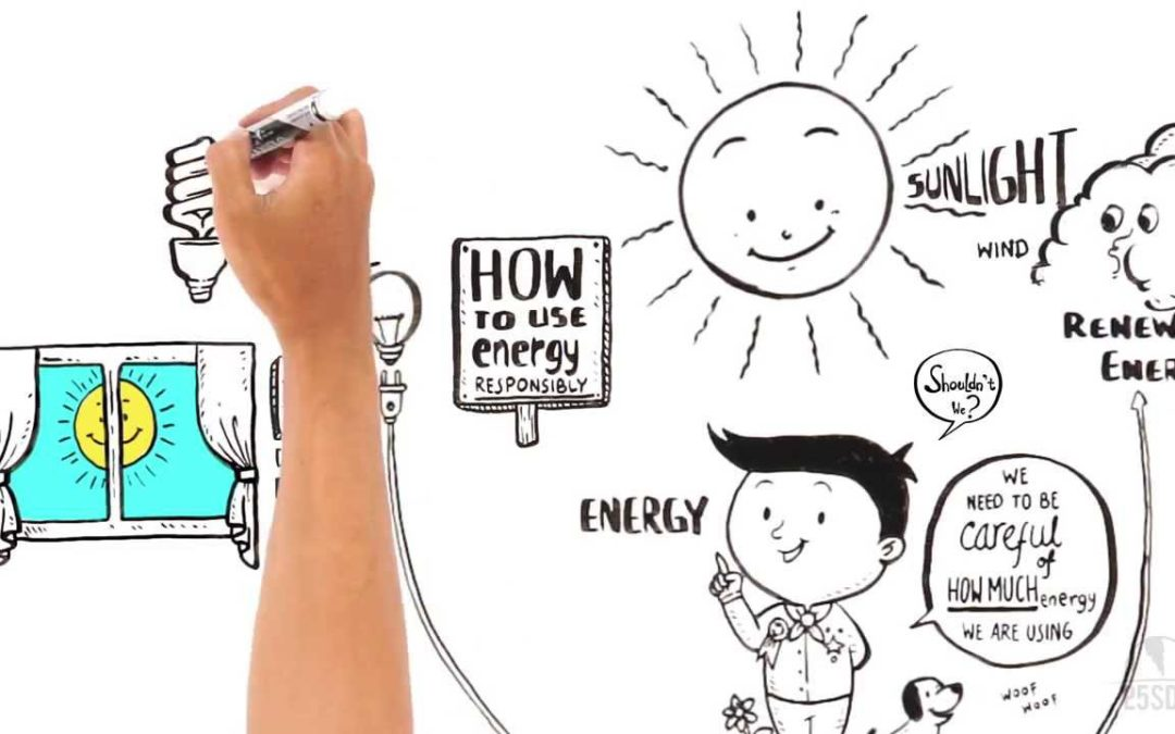 energy conservation cartoon for kids